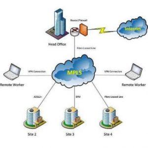 دانلود پروژه پایانی مدلسازی و شبیه سازی سوئیچ MPLS و بررسی مقایسه ای نرم افزارهای موجود
